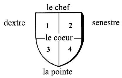 Si chalabre m 39 tait cont for Les lions du meuble